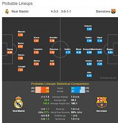 Click image for larger version.  Name:probable lineups.jpg Views:31 Size:12.2 KB ID:7145